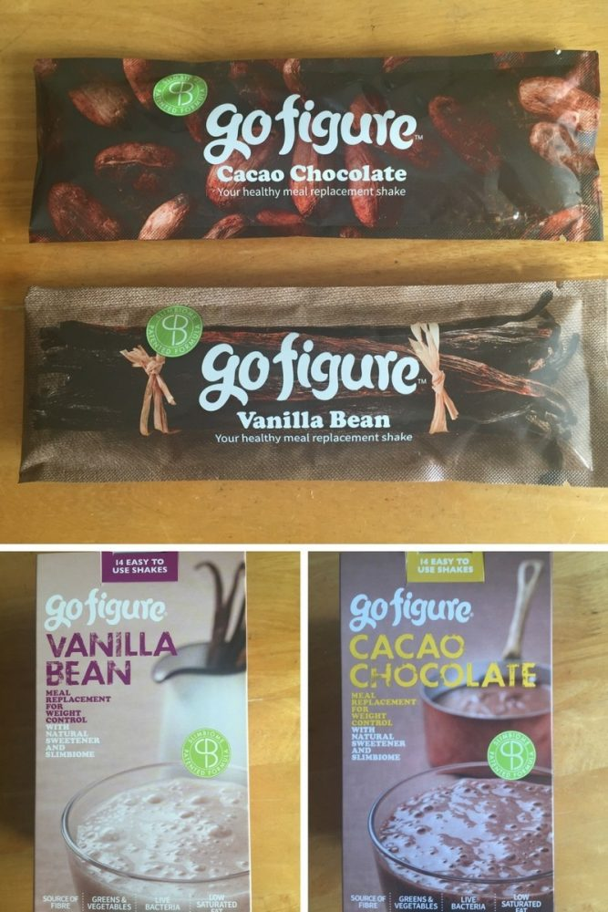 GoFigure Meal Replacement Diet Plan Review