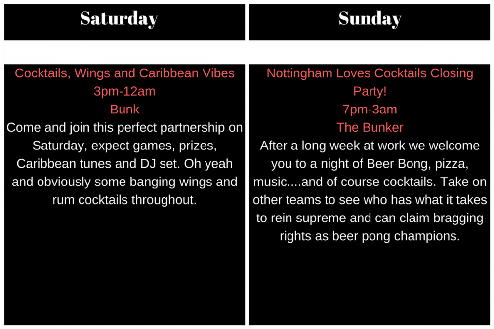 Notts Cocktails Festival